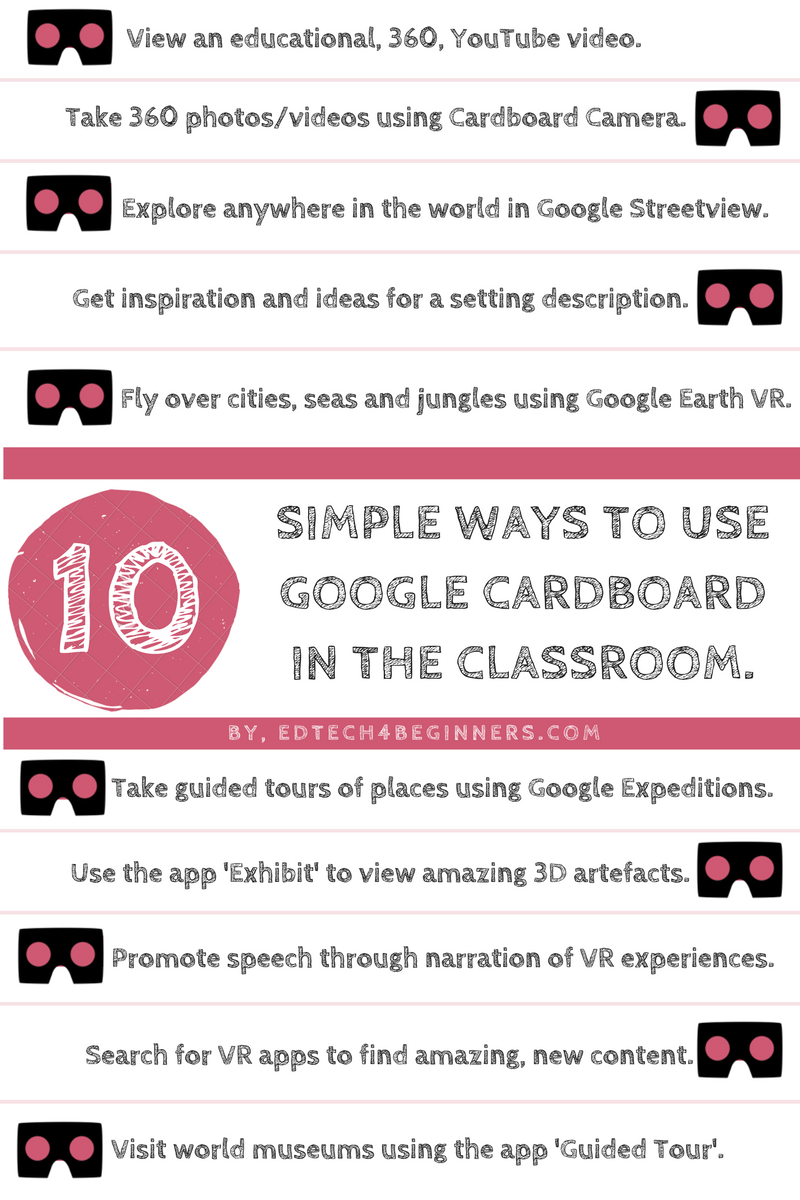 Simple Ways To Use Google Cardboard In The Classroom