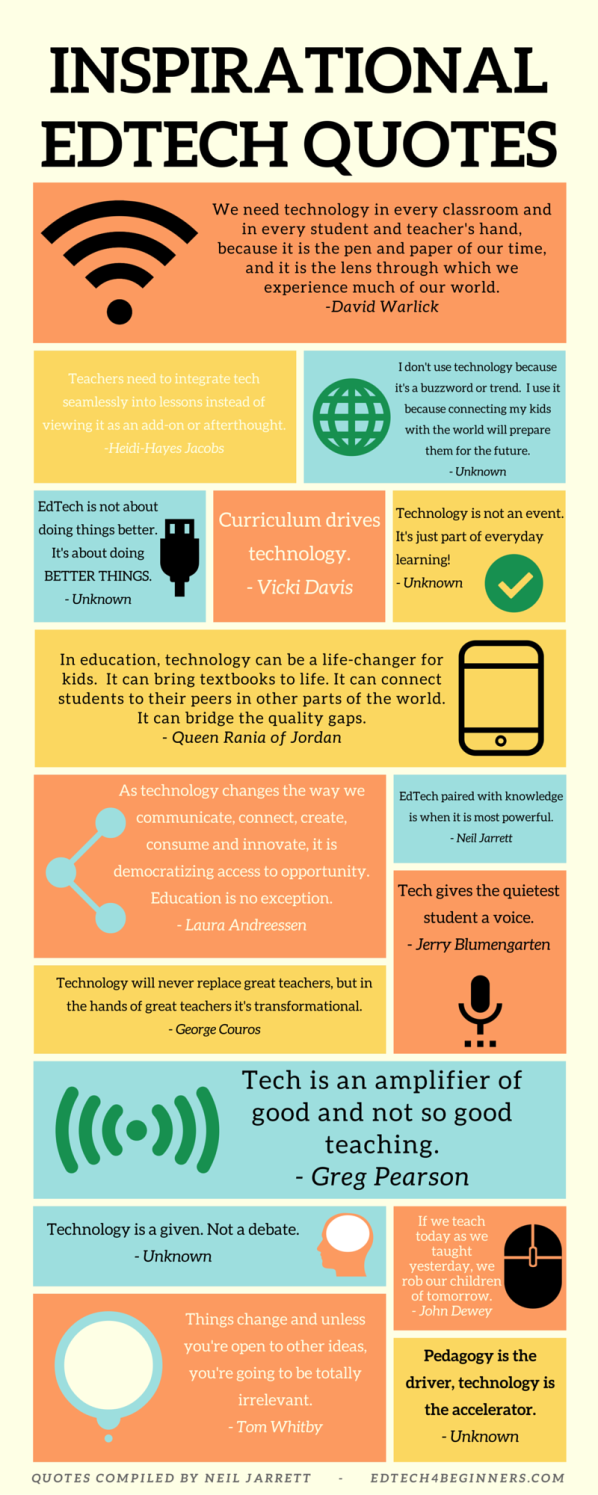 Inspirational EdTech Quotes