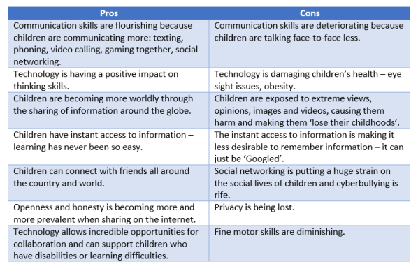 Pros and cons of the effect of technology on children