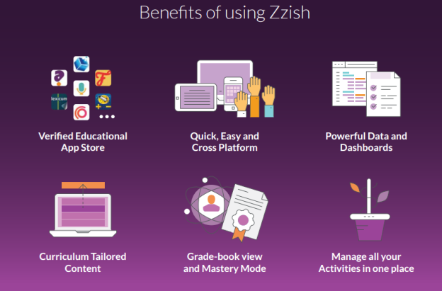 Benefits of ZZish