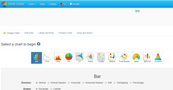 Online chart tech tools