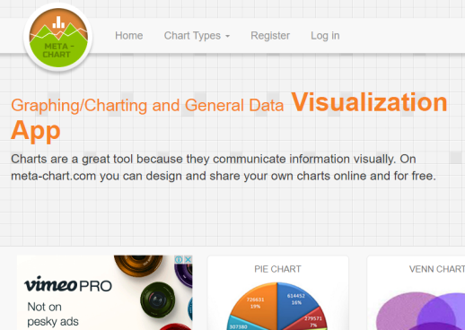 10 Great Websites For Creating Graphs And Charts Edtech 4 Beginners