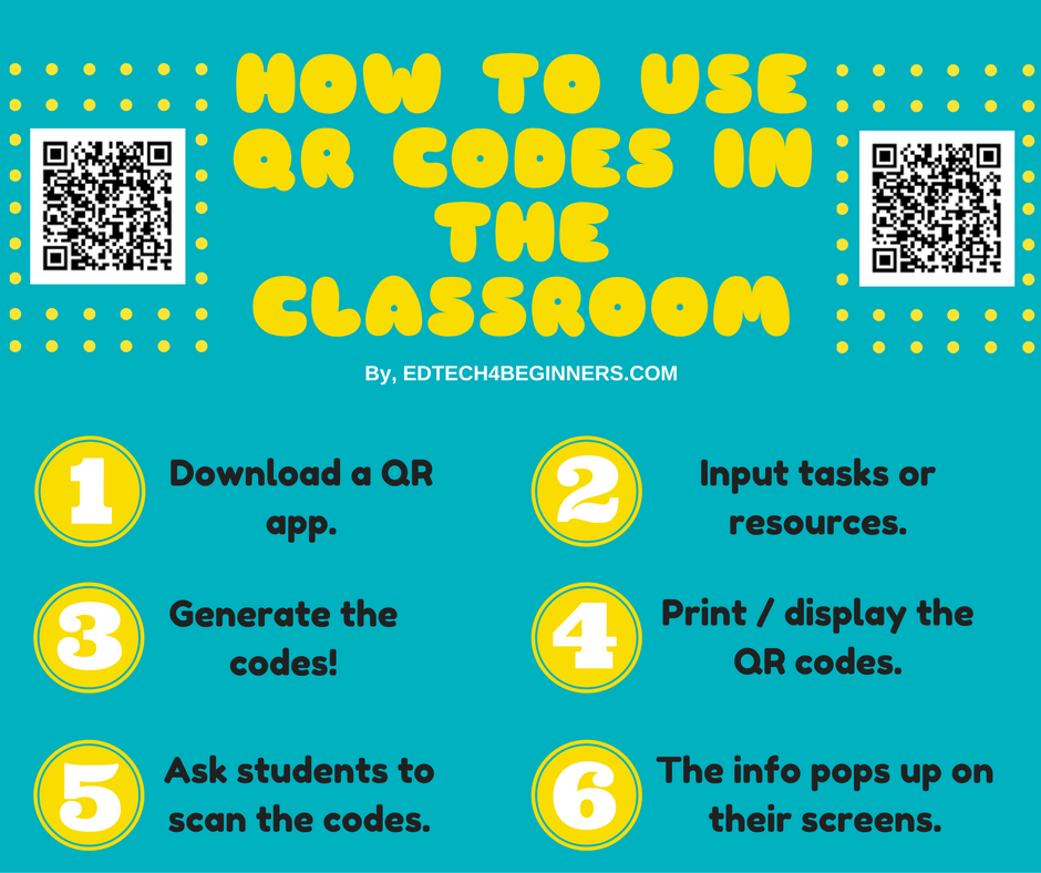 How to use QR codes in teaching