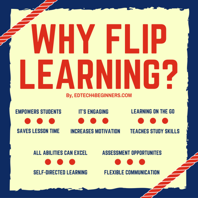 Flipping your classroom