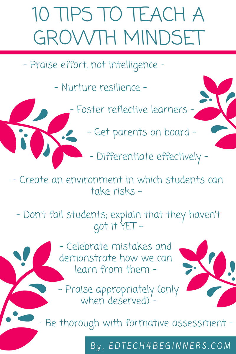 10 Tips To Teach A Growth Mindset