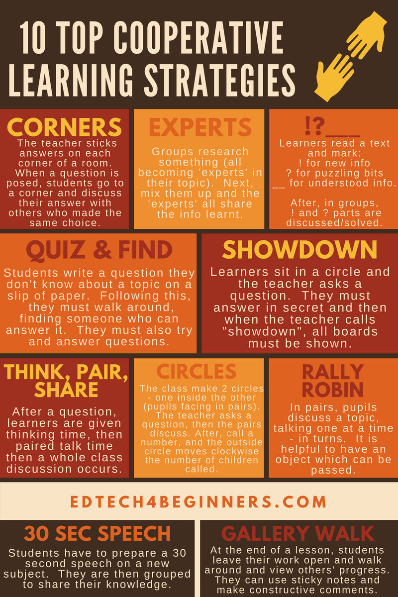 10 Top Cooperative Learning Strategies And Some Tech