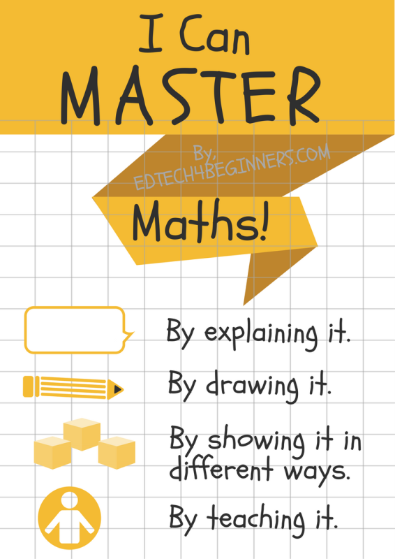 I Can Master Maths Poster