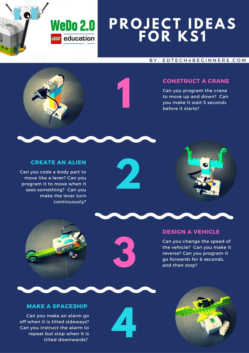 Lego WeDo - PROJECT IDEAS FOR KS1 - EDTECH 4 BEGINNERS