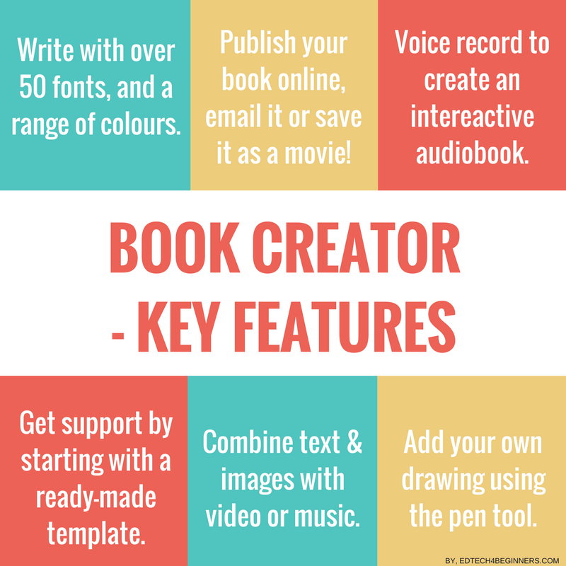 Book Creator review - key features
